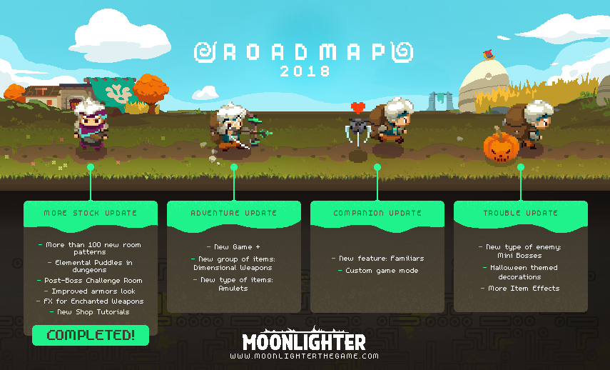 Moonlighter First Massive Update 2